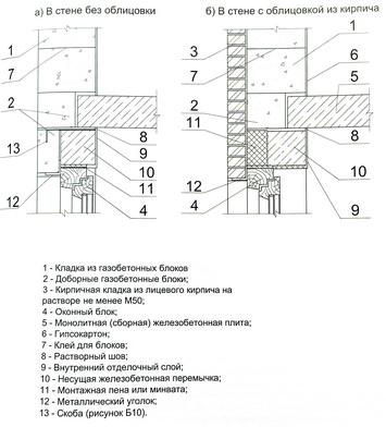 сопряжение оконного блока с несущей газобетонной стеной из блоков при железобетонной перемычке