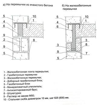 схемы узлов опирания газобетонного перекрытия на перемычки