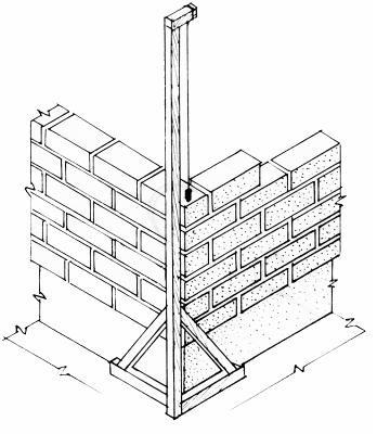 правила кладки блоков из ГБ