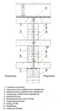 межблоковсекционная внутренняя несущая стена из мелких газобетонных блоков