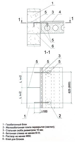 примыкание самонесущей наружной стены из газобетонных блоков к газобетонной плите перекрытия