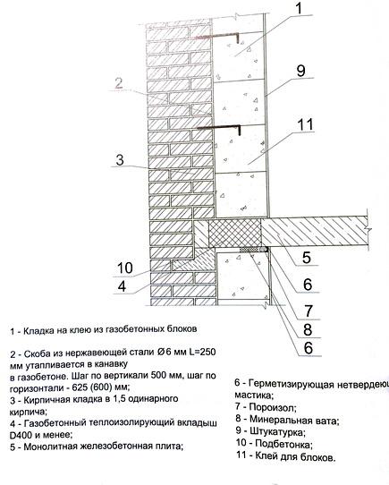 несущая стена из кирпича с газобетонными блоками и монолитным жб перекрытием