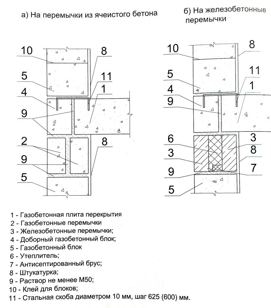 схему узлов опирания газобетонного перекрытия на перемычки