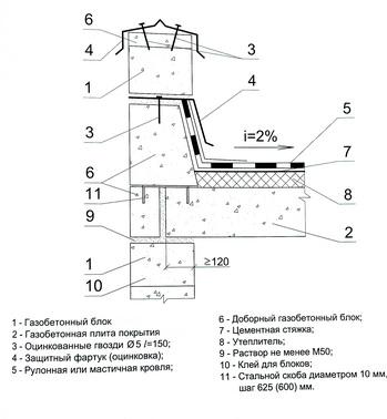 узел опирания плиты покрытия при совмещенной невентилируемой крыше с внутренним водостоком