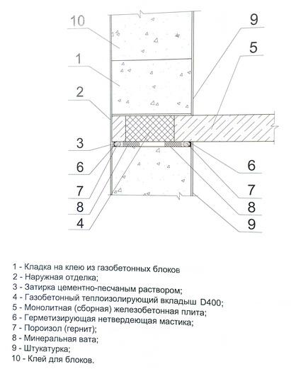 навесная стена из газобетонных блоков с поэтажны опиранием на монолитные жб перекрытия