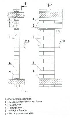 устройство дверного проема во внутренней несущей стене из газобетонных блоков