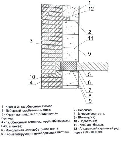 стена с нражным несущим слоем и с тычковыми рядами анкеровки к газобетонным блокам