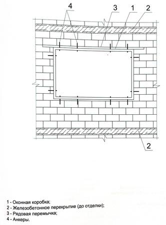 схема установки анкеров для крелпения оконной коробки к газобетонной кладке из блоков