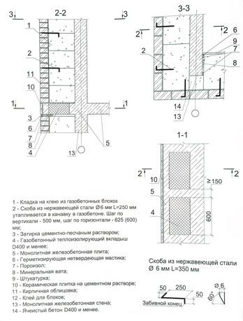наружная несущая стена из монолитного бетона и кирпича с газобетонными блоками