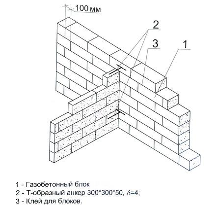 Сопряжение однослойкой кладки наружной стены с внутренней перегородкой