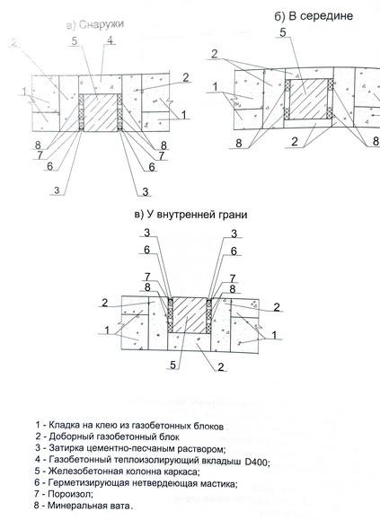 положение жб колонны в тоще газобетонной кладки