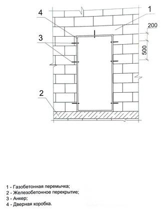 схема установки анкеров для крепления дверной коробк в кладке из газобетонных блоков