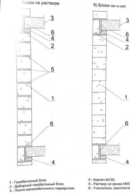 схема кладки наружных несущих стен из газобетонных блоков с поэтажным опиранием на железобетонные перекрытия